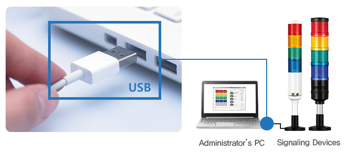 QLIGHT可莱特USB信号灯QT70L-USB(图1)